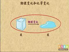 乐乐课堂初三(九年级)化学网课辅导教学视频全册(12章)