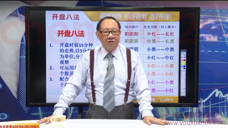 郭海培2021最新版开盘八法 视频+电子书