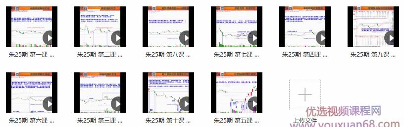 量学云讲堂朱永海《慢牛开启第25期》