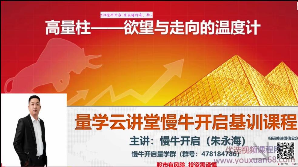 2021年量学云讲堂朱永海慢牛开启-第26期 视频+指标