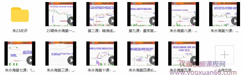 量学云讲堂朱永海慢牛开启-第23期