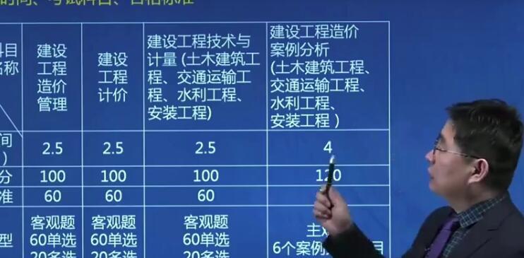 2020年YL一级造价工程师《水利计量》基础导学吕桂军预习班