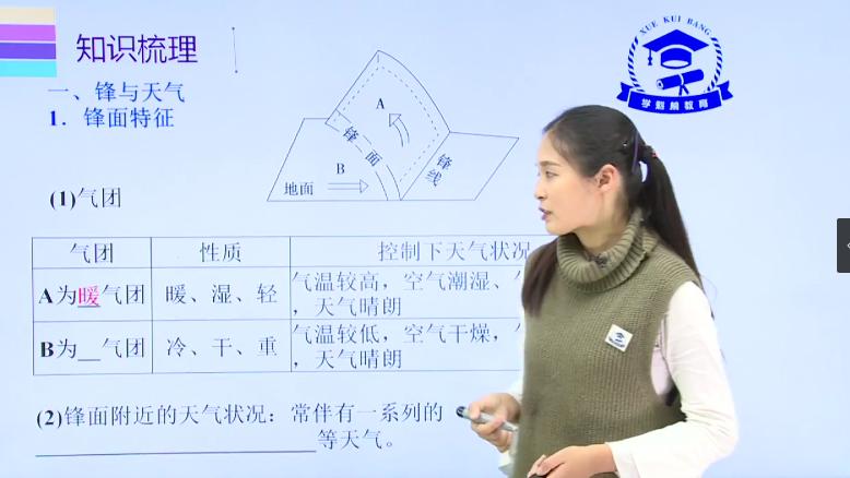 学魁榜2020高中地理最新专题课二(32节课16.2G)(超清视频)