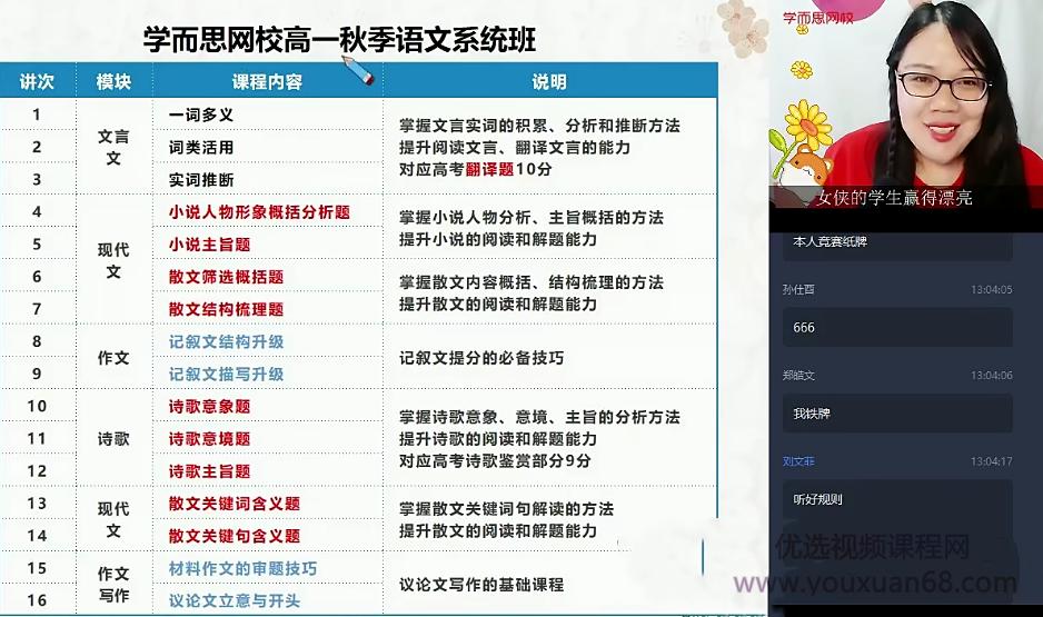 【2020秋核心方法】高一语文-郑会英