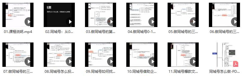 图片[2]-大头老哈·抖音同城号0-1起号,抖音创业新红利,2021年-2022年做同城号都不晚 - 网创资源库-网创资源库